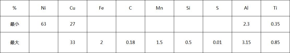 X)0)C`)MULS1`_TRC_ID1VF.png