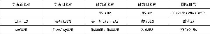 825化学.png