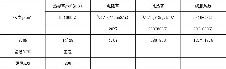 825物理.png