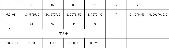 A268牌号.png