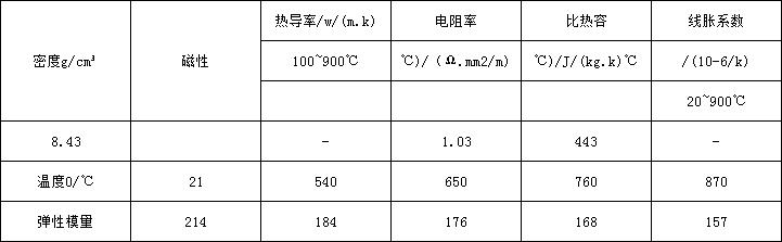 600物理.png