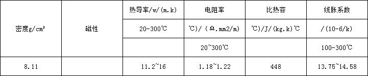 601物理.png