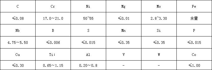 718化学.png