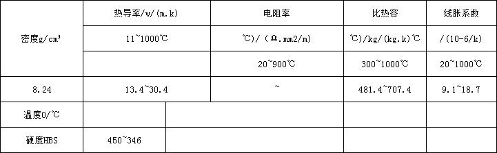718物理.png