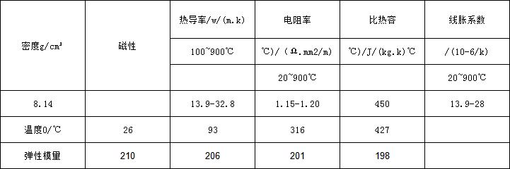 690物理.png