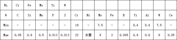 gh3128化学.png