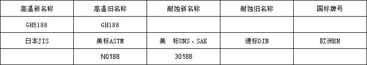 5188牌号.png