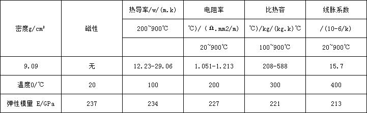 5188物理.png