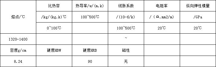 1.4529物理.png