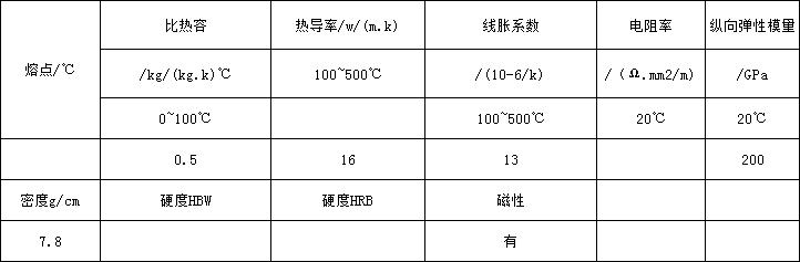 2304物理.png