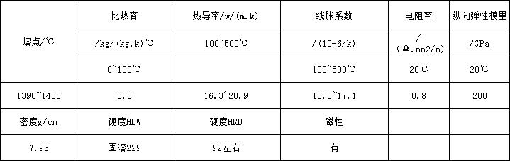 17-7物理.png
