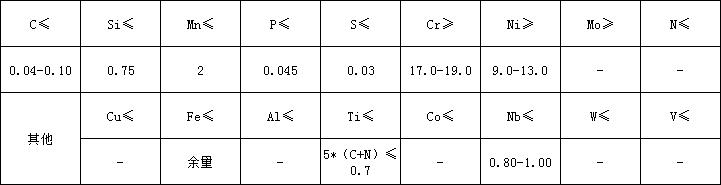 347化学.png