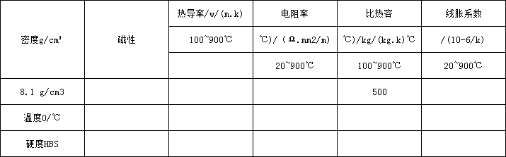 926物理.png